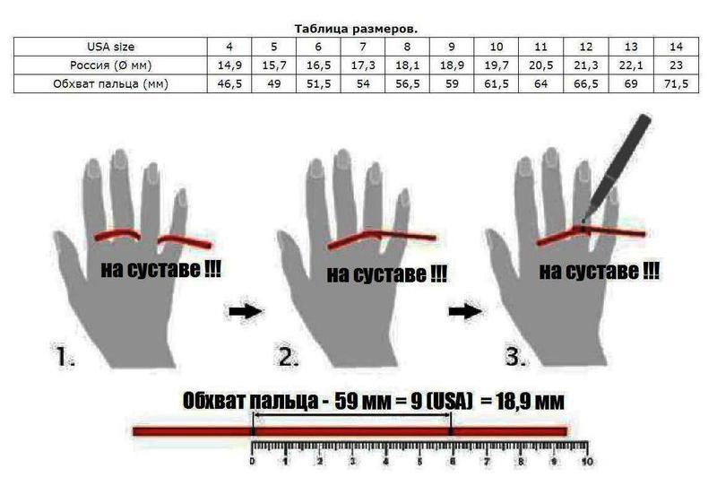 Размеры колец украина