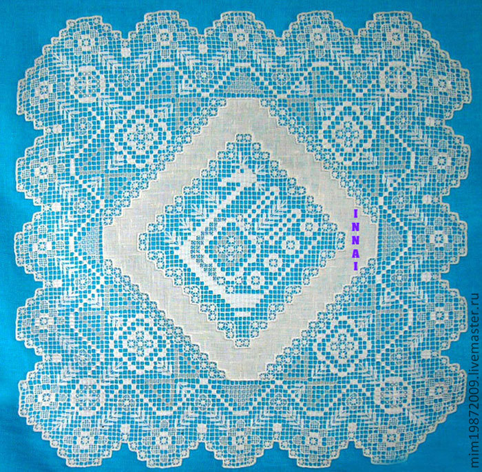 mini tablecloth, topper, top, tablecloth, lace tablecloth, handmade lace, table decoration, panels, lace panels