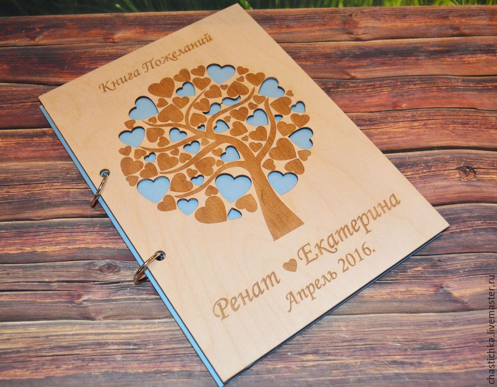 Книга идей поздравлений