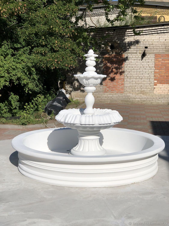 современные фонтаны из бетона фото хотели