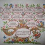 Ольга (OLALA1987) - Ярмарка Мастеров - ручная работа, handmade