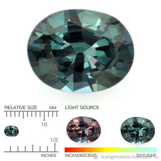 Гранат с эффектом смены цвета овал калиброванный 4х3 мм 0.219 ct, Кабошоны, Алушта,  Фото №1