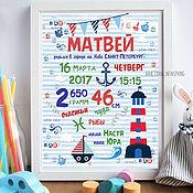 Для дома и интерьера ручной работы. Ярмарка Мастеров - ручная работа Метрика в морском стиле для малыша. Handmade.