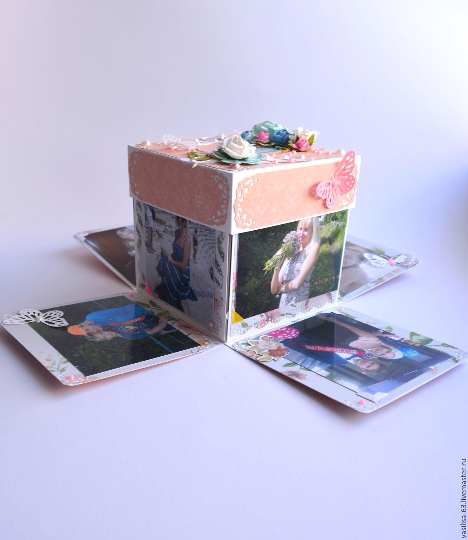 коробочка для фотографий