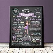 Сувениры и подарки handmade. Livemaster - original item Poster achievements for my daughter. Handmade.