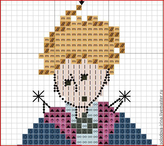 Схемы для вышивания крестиком маленькие схемы
