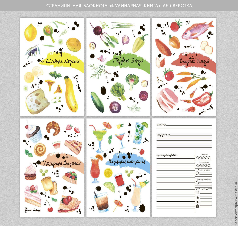 Кулинарная книга своими руками разделы