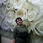 Светлана Яковлева(Холодилова) (swwetline) - Ярмарка Мастеров - ручная работа, handmade