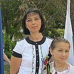 Марина Вовк (Пилипенко) (marina8003) - Ярмарка Мастеров - ручная работа, handmade