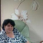Галина Шкода(Межейникова) (Megenikova) - Ярмарка Мастеров - ручная работа, handmade