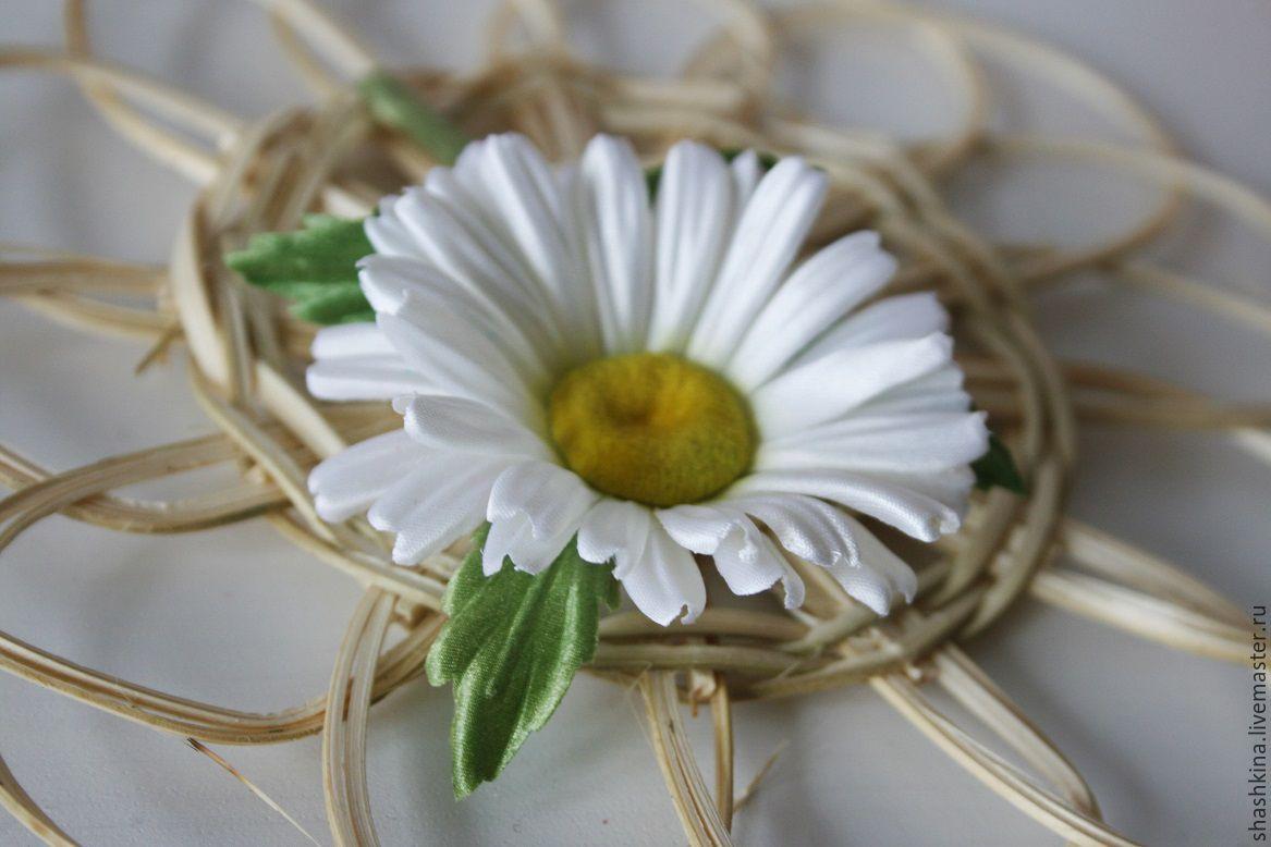 Ампельные цветы на балконе