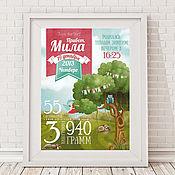 Подарки к праздникам handmade. Livemaster - original item Poster metric