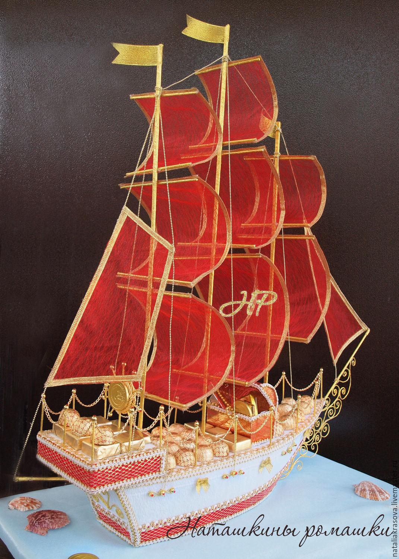 Паруса кораблей своими руками