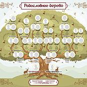 Родословное дерево на заказ
