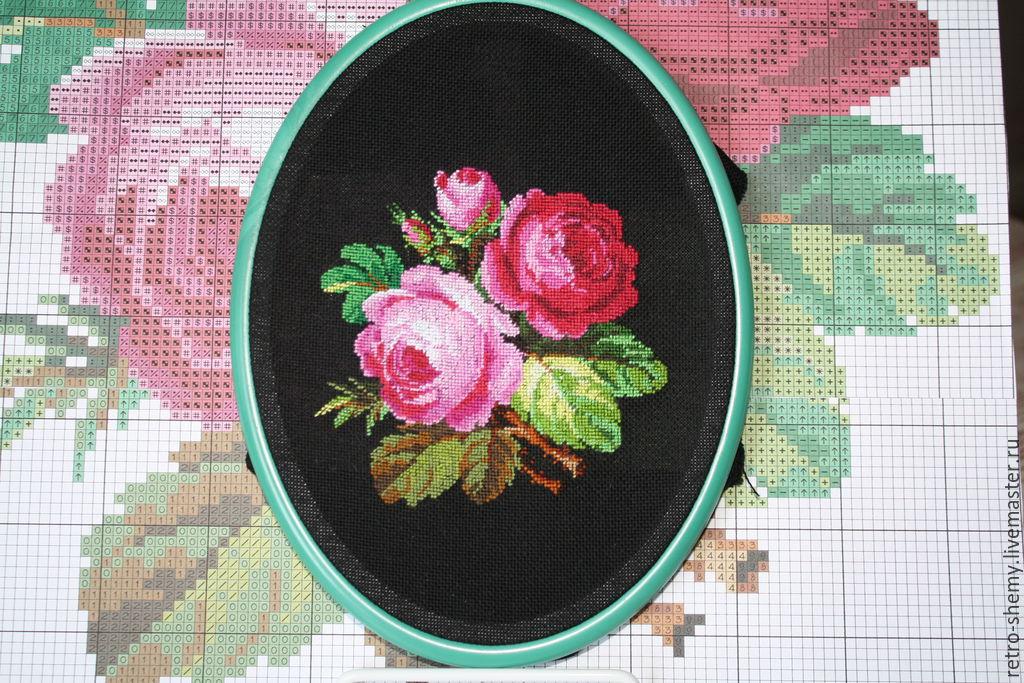 """Схема вышивки """"Розовые розы""""."""