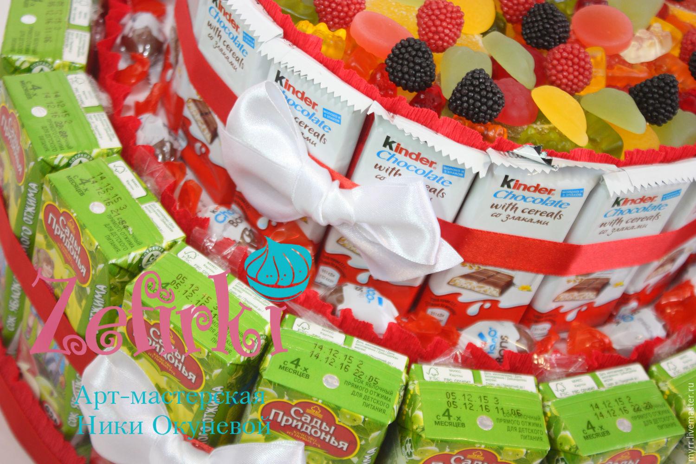Угощения для детского дня рождения в детском саду