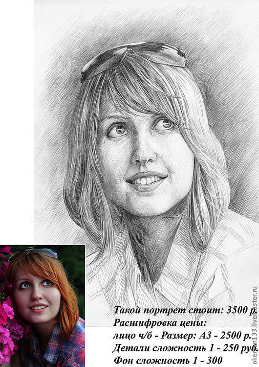 Люди, ручной работы. Ярмарка Мастеров - ручная работа. Купить Портрет графика, простой карандаш бумага. Handmade. Белый