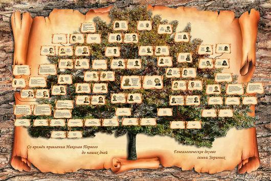 Фото-работы ручной работы. Ярмарка Мастеров - ручная работа. Купить Генеалогическое дерево. Handmade. Зеленый, холст, подарок бабушке