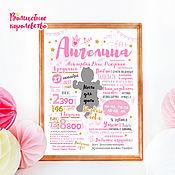Метрики ручной работы. Ярмарка Мастеров - ручная работа Постер достижений для девочки. Handmade.