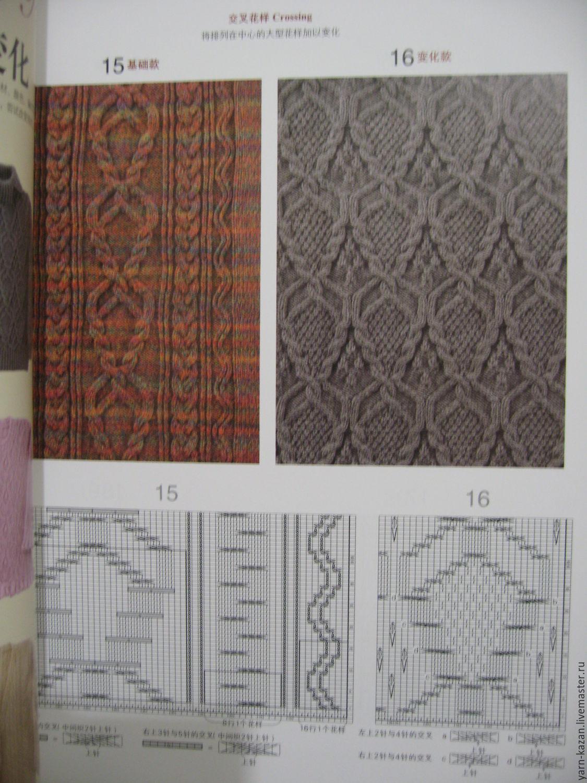 Схемы вязания переводы с журналов