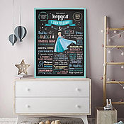 Подарки к праздникам handmade. Livemaster - original item Poster achievements